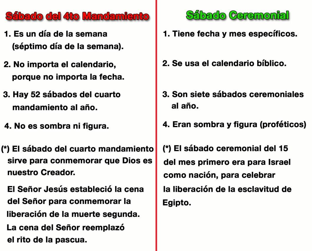 Sabado4toYceremonial
